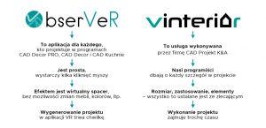 observer_vinterior